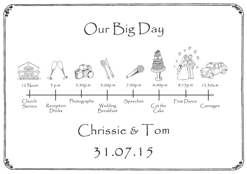 chrissie Time Line 31.07.15 small